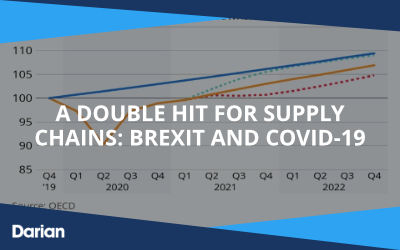 A double hit for supply chains:  Brexit and COVID-19